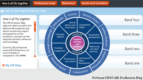Cipd Hr Profession Map CIPD opens its HR Profession Map to all practitioners   Personnel
