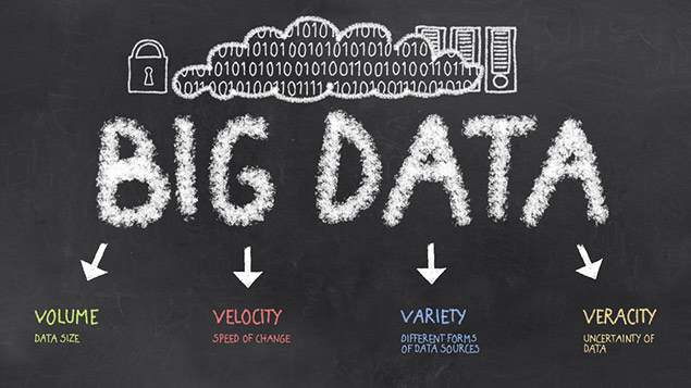 Big data: HR needs to stop reporting and start predicting