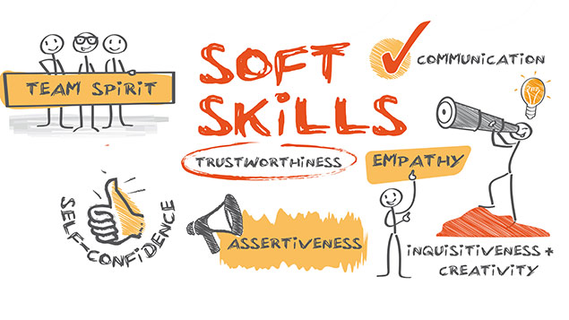 Nice Soft Skills U201cworth £88 Billionu201d To UK Economy With Soft Skills